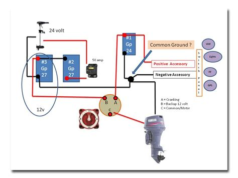 boat wiring diagram pdf  2003 ford 4 0 engine wiring