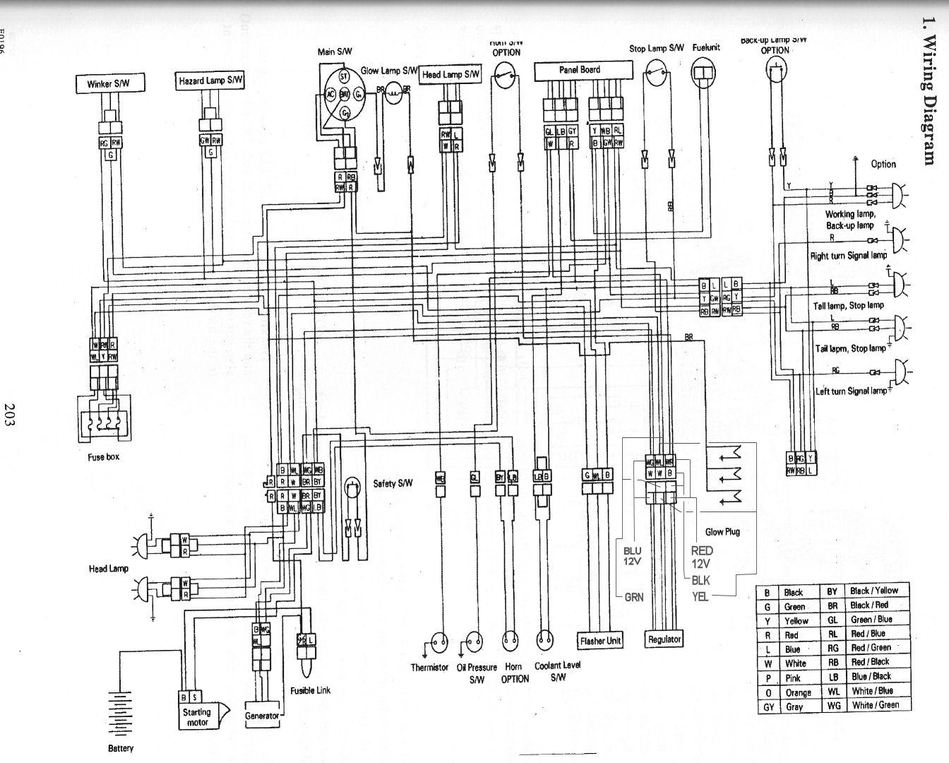 Kioti Lb Wiring Diagram