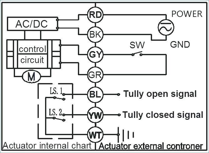 [DZ_3985] Eim Actuator Wiring Diagram Download Diagram