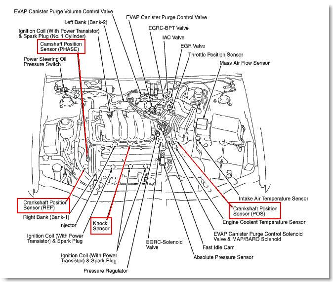 2004 Nissan Maxima Engine Diagram / 2004 Nissan Maxima