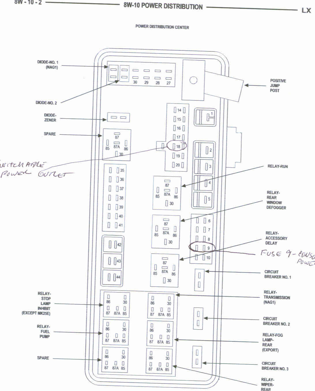 2008 Chrysler Sebring Fuse Box Diagram : Sebring Fuse Box