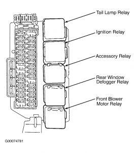 2007 Nissan Quest Fuse Box Diagram Wiring Schematic