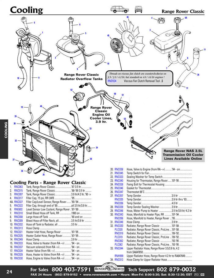 [LF_1180] Range Rover Wiring Diagrams Schematic Wiring