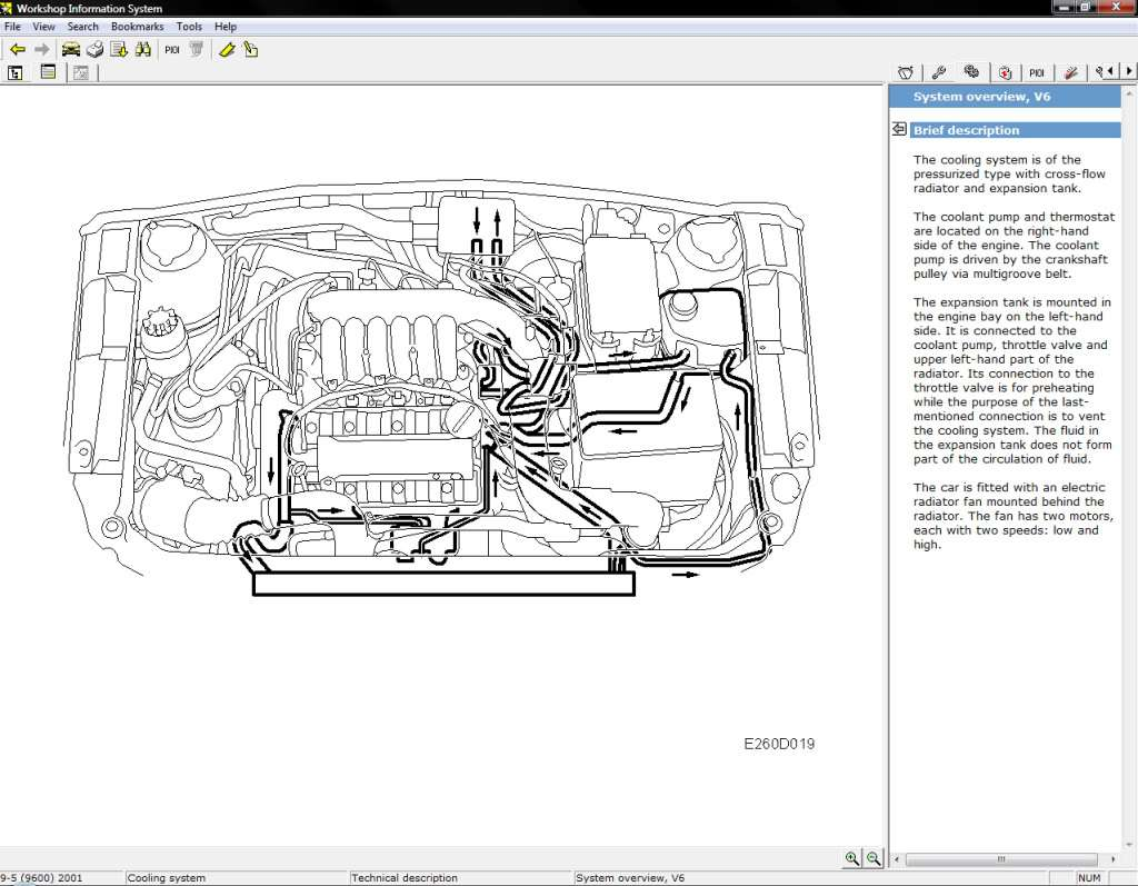 2003 Saab 9 5 Engine Diagram : Saab 9 5 Detailing Washing