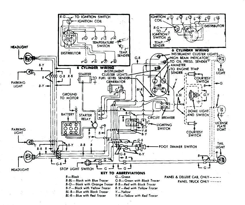 957 Thunderbird Radio Wiring Diagram : 957 Thunderbird