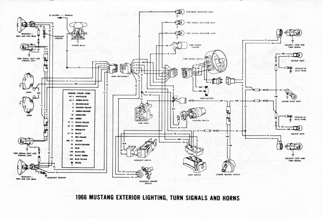 1965 Chevy Truck Wiring Diagram / 65 Chevy C10 Wiring