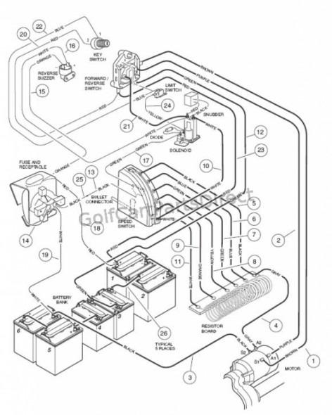 Club Car Battery Wiring Diagram Database