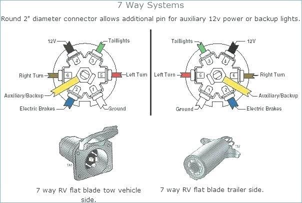 gmc trailer wiring diagram  audi a4 tailight wiring diagram