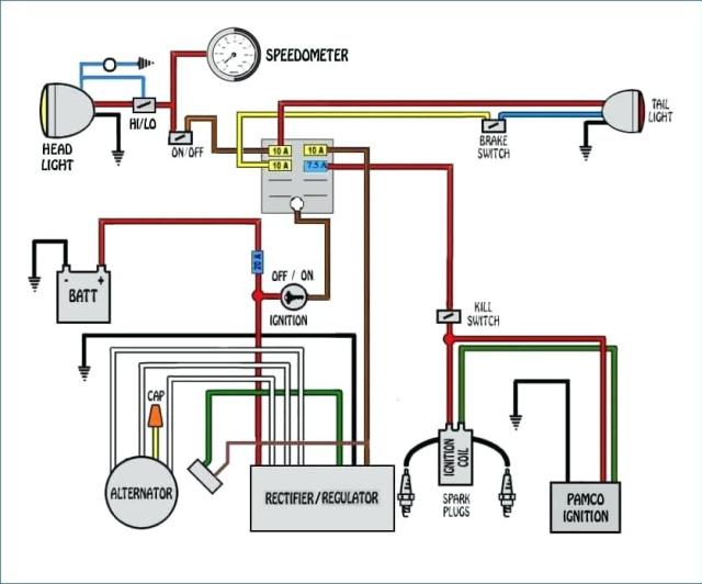 43cc mini harley wiring diagram electrical - wiring diagram structure  good-tension - good-tension.vinopoggioamorelli.it  good-tension.vinopoggioamorelli.it