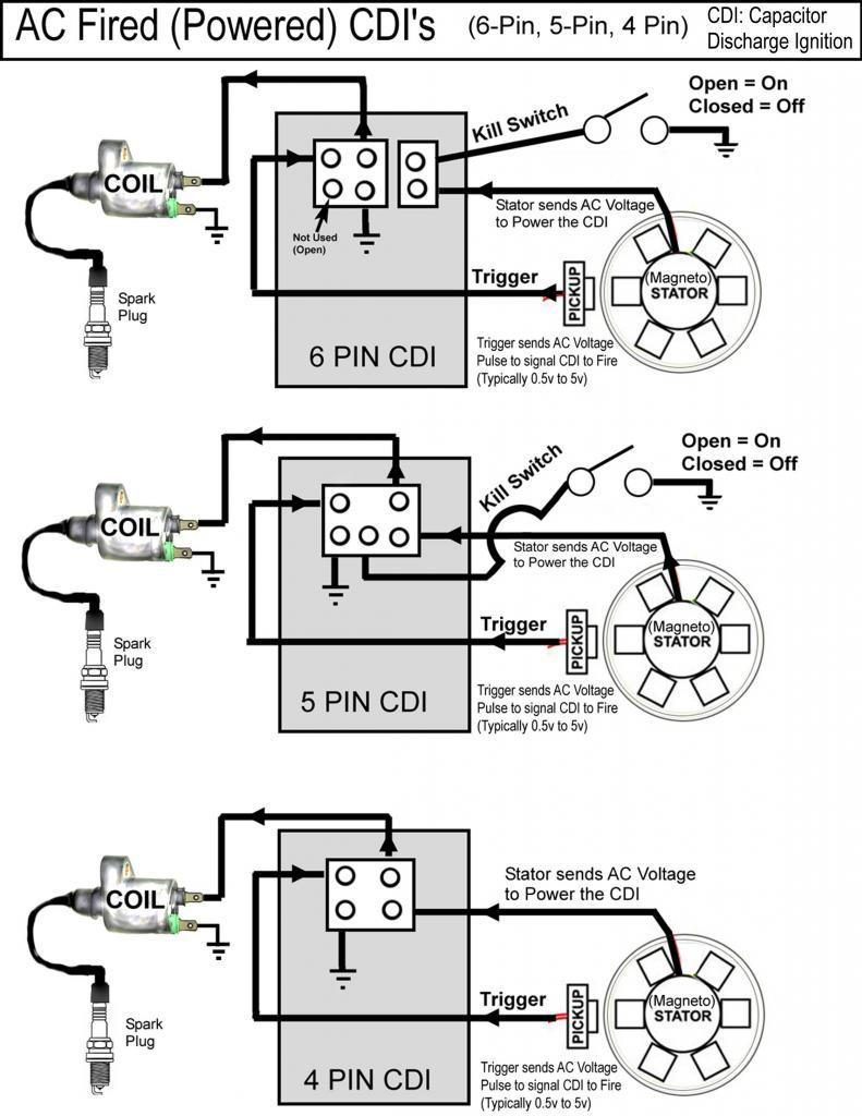 Kawasaki Wind 125 Cdi Wiring Diagram / Diagram Kawasaki