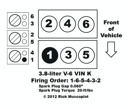 [TS_0533] 2000 Impala Engine Diagram Free Diagram