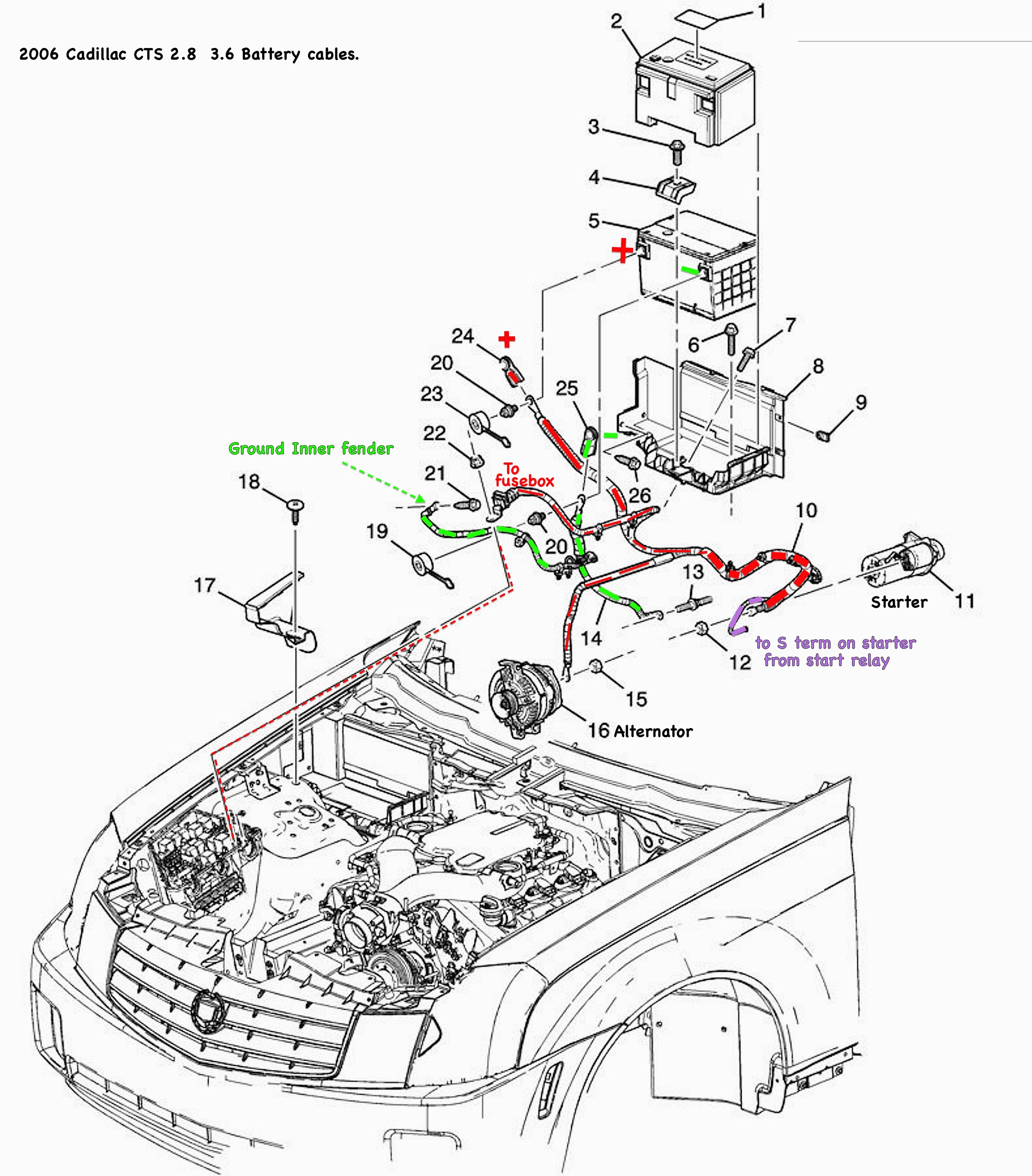 Cadillac Cts Engine Wiring Harness Collection