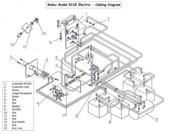 ezgo 36v golf cart battery wiring diagram 94 eclipse wiring
