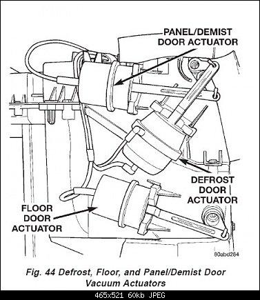 [DS_3260] Jeep Wrangler Transfer Case Vacuum Diagram On