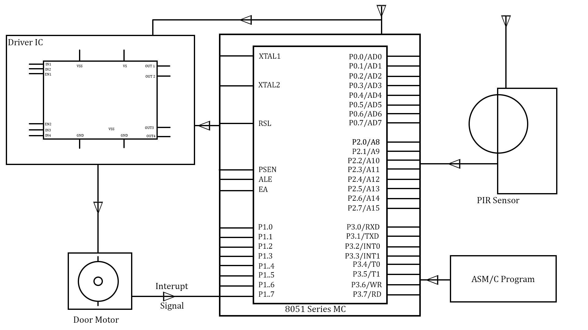 Dn Pir Motion Sensor Interface With