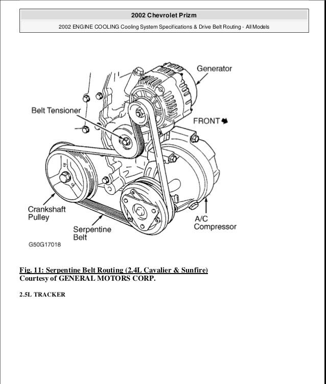 2002 Chevy Malibu Serpentine Belt Diagram Wiring Schematic