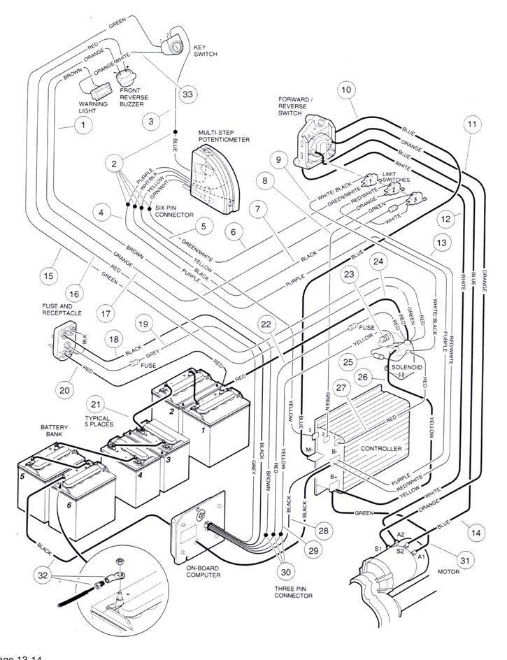 [NE_6128] Bad Boy Mowers Electrical Diagram Schematic Wiring