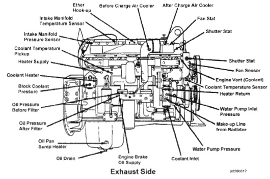 [AD_4542] 1992 Cummins Fuel System Diagram Free Diagram