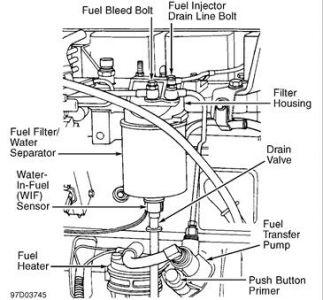 2004 Dodge 1500 Engine Diagram / Diagram Dodge Hemi