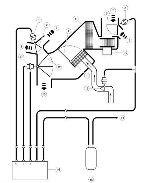 [WG_6928] Vacuum Diagram For 2000 Ford E150 Econoline Van