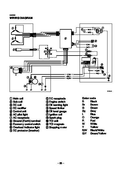 Yamaha Generator Wiring Diagram / 1999 Yamaha 650 Wiring