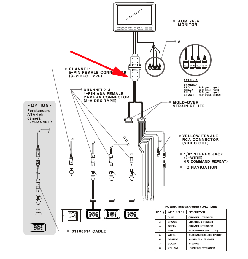 [GG_0535] 5 Pin Wiring Diagram Camera Wiring Diagram