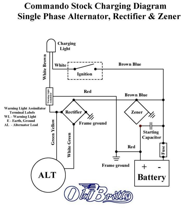 [VO_2265] Norton Wiring Diagram Batteries Free Diagram