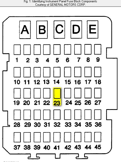 1999 Chevy Lumina Fuse Box Diagram / Diagram 1995 Chevy
