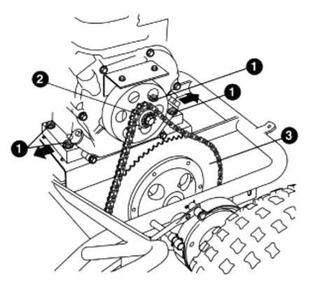 [VK_3318] Kandi 110 Go Kart Wiring Diagram Free Diagram