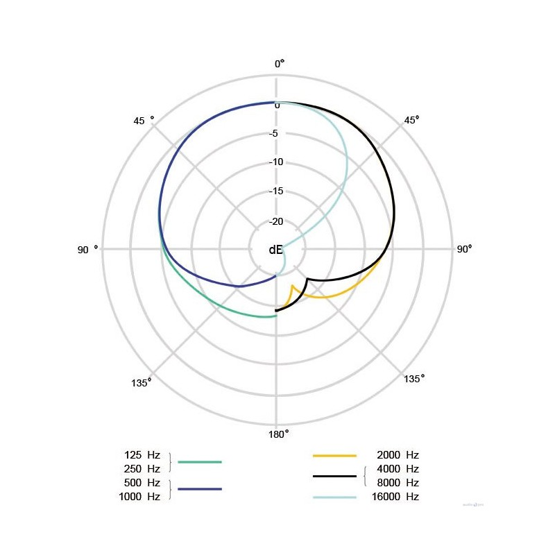 [OD_5940] Power Supply Schematic Diagram Also Yaesu Md 100