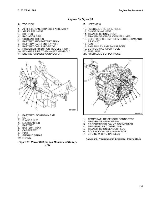 Yale Pallet Jack Wiring Schematic : Yale Forklifts Service