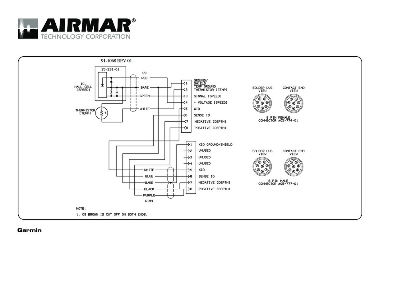 [RZ_1438] Dcc Wiring Diagrams Moreover Frog Juicer Wiring
