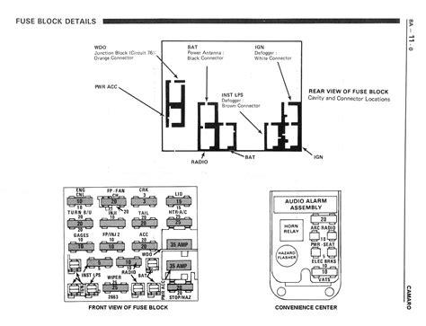 [VL_7908] 2011 Jeep Compass Fuse Box Diagram Wiring Diagram