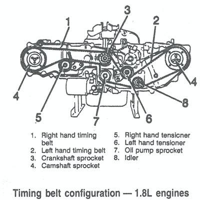 25+ Hyundai 3 8 Engine Diagram