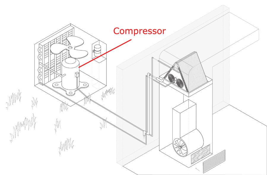 [AX_1322] Ac Compressor Diagram Compressor Pro Schematic