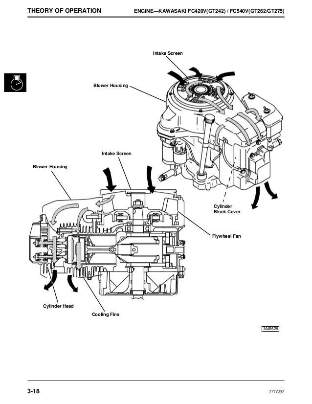 [GH_4042] Gt262 Wiring Diagram Wiring Diagram