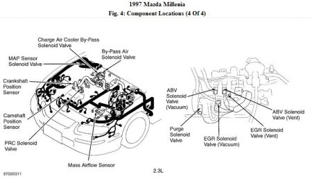 2001 Mazda Tribute Engine Diagram : Solenoid Valve 2001