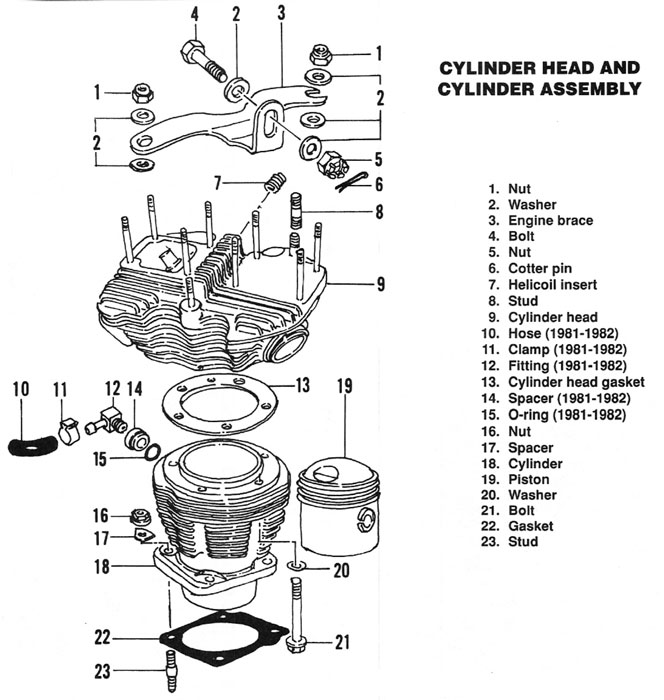 [KB_1470] Harley Street Glide Wiring Diagram Furthermore