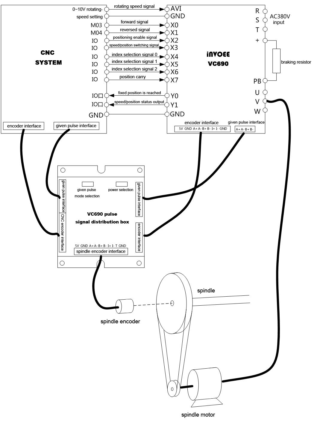 Eg Cnc Spindle Wiring Diagram Wiring Diagram