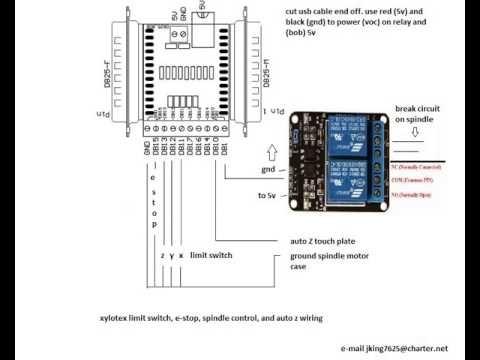 [EG_0555] Cnc Spindle Wiring Diagram Wiring Diagram