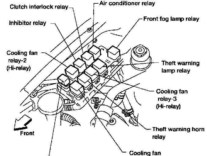 Ac Compressor Air Conditioner Wiring Diagram : Window Ac