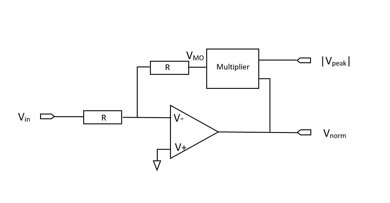 [BO_0786] Need Help With Ecg Circuit Using Ad620 Free Diagram