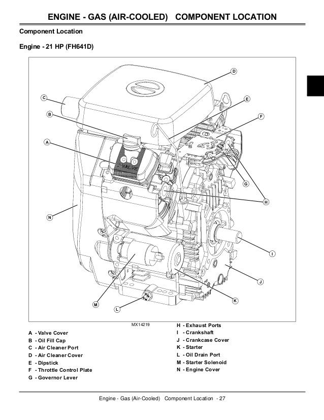John Deere Lawn Mower Diagram Of Motor And Starter Wiring