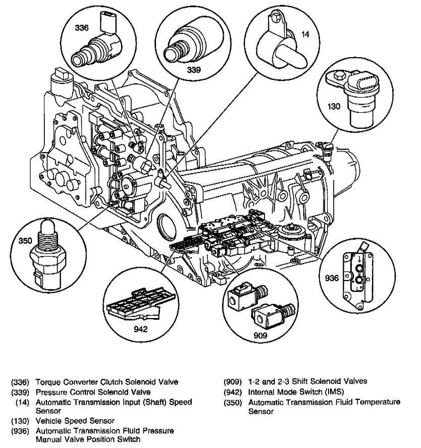[YN_3028] Torque Converter Clutchcar Wiring Diagram