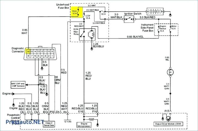 obd2 wiring diagram 2005 chevy ssr  wiring diagram ground