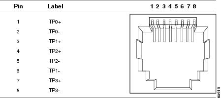 [TF_4774] Poe Rj45 Jack Wiring Download Diagram