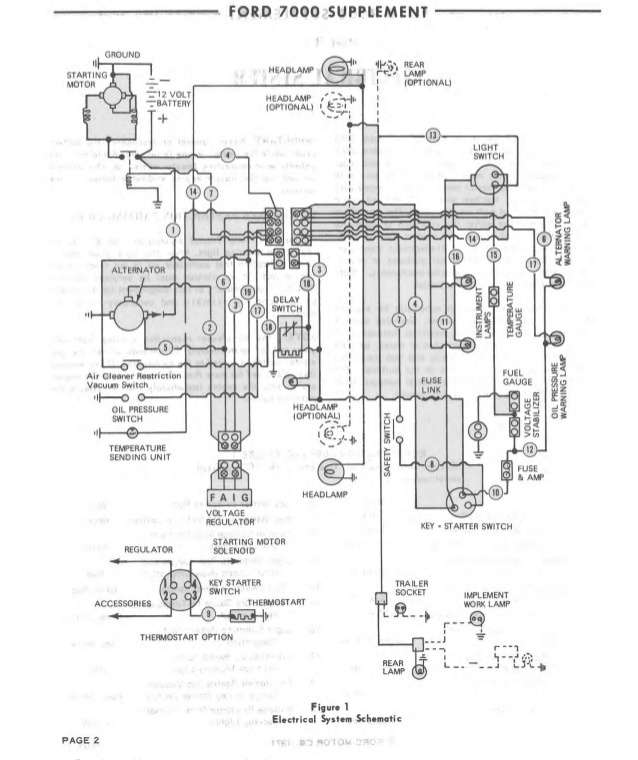 wiring diagram for ford 2000 tractor  2002 bravada fuse box