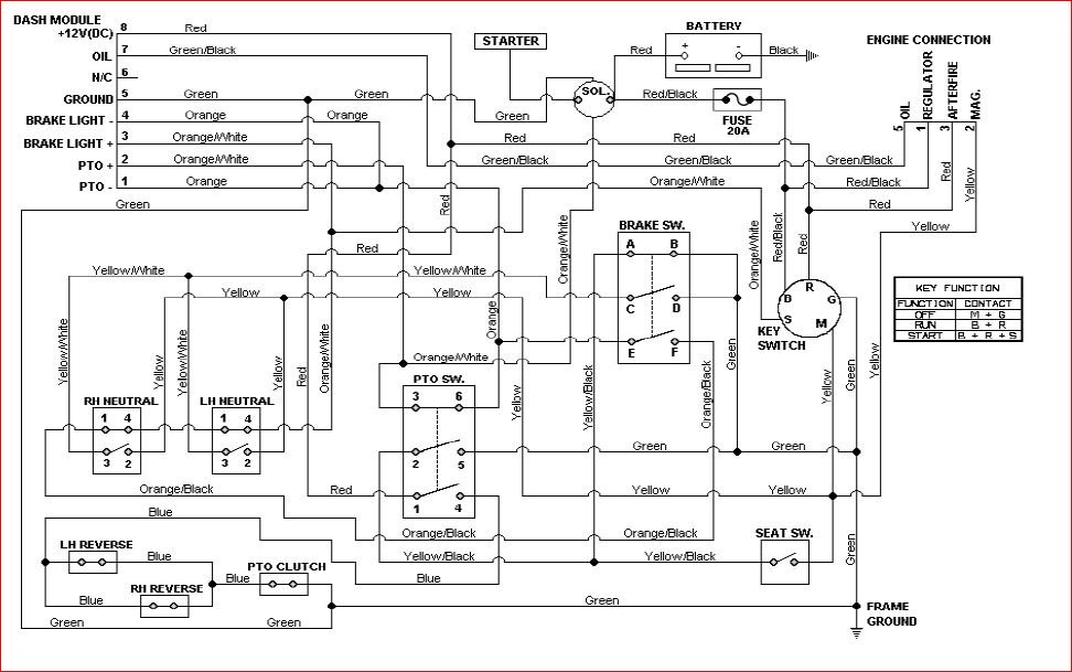 [NC_5400] Troy Bilt Riding Mower Wiring Diagram As Well