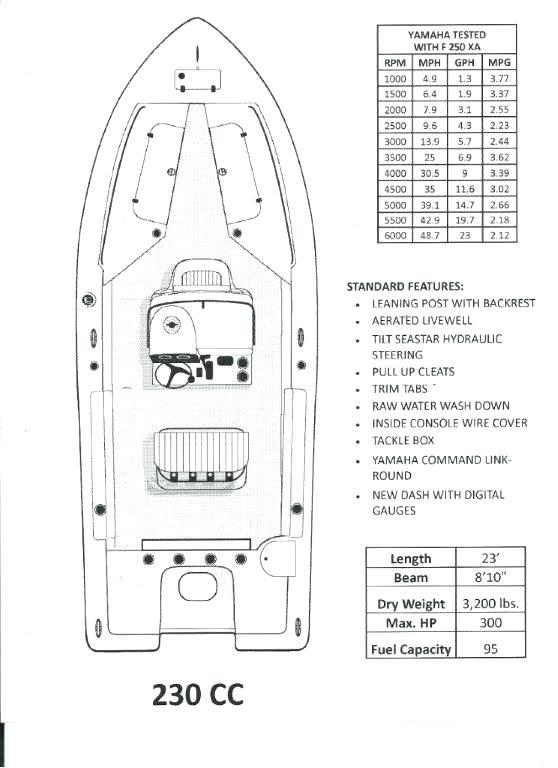 [WX_1470] Boat Trim Tabs Wiring Diagram Download Diagram