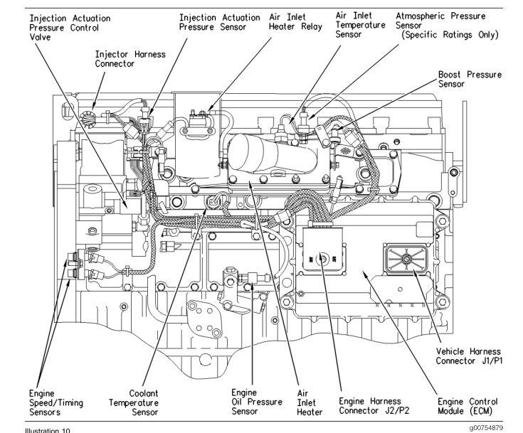 [FZ_3413] Cat Engine Fuel System Besides Cat 3406E Ecm